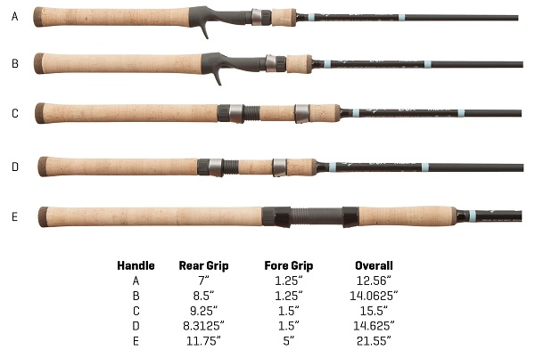 e6x-inshore-handles-chart-600px.jpg