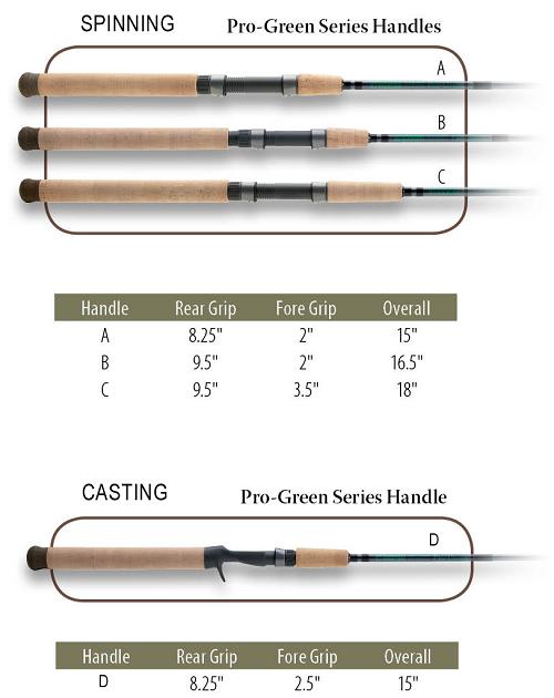 pro-green-handles-chart.png